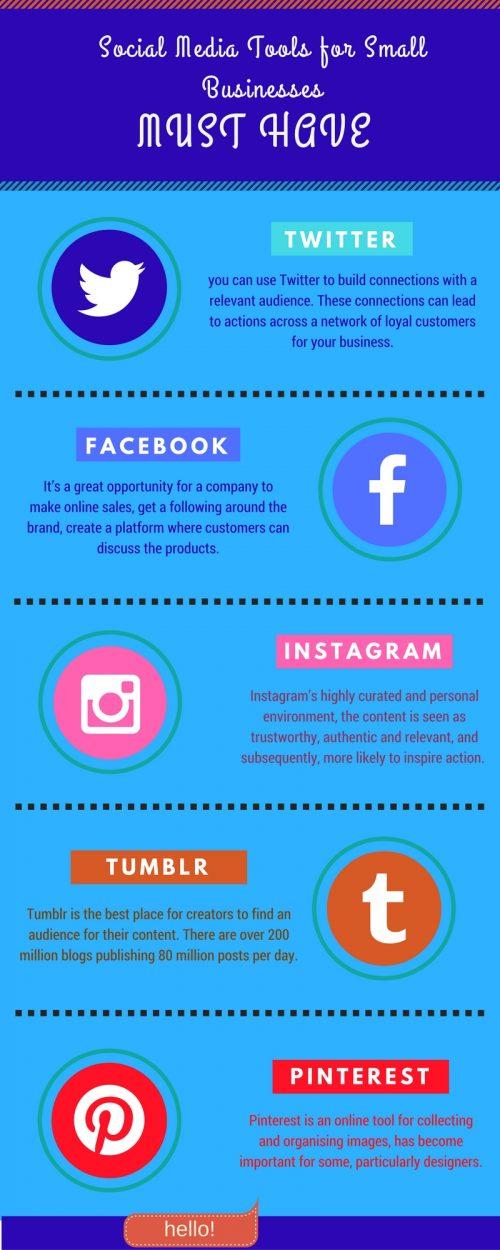 infografik media sosial?
