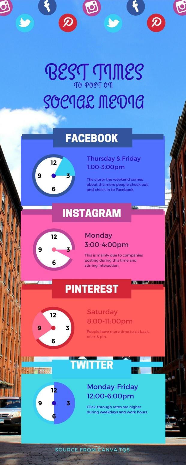 nota infografik masa terpopular buat postingan di fb,instagram,pinterest
